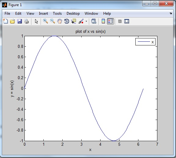 Plotting in MATLAB - Thesis123Thesis123