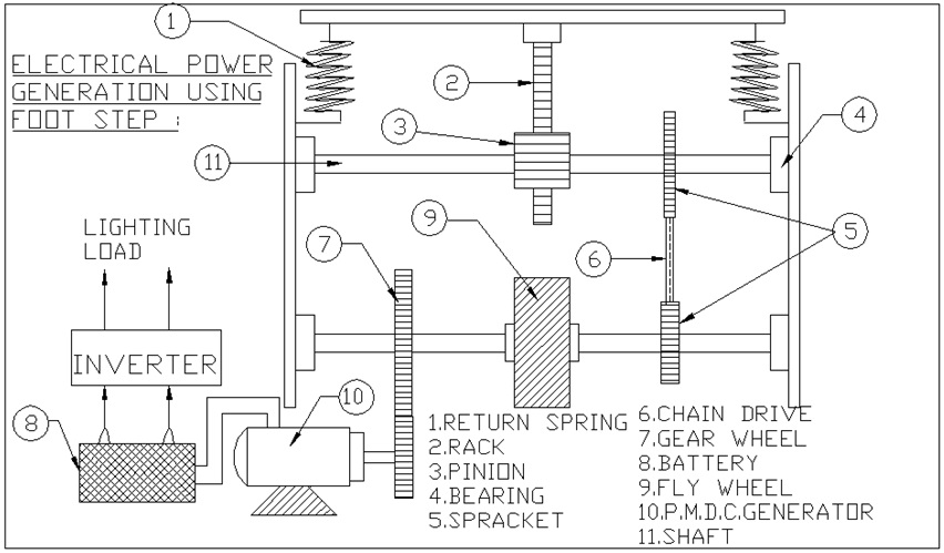 regenerative braking system diagram